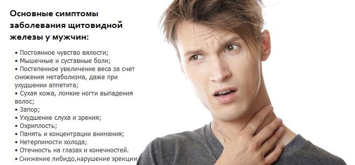 Симптомы заболевания щитовидки у мужчин